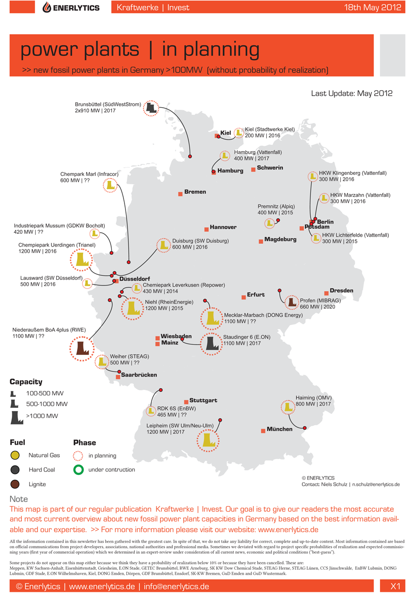 Map Of New Fossil Power Plants In Germany Energy 500 Mw Plant Diagram
